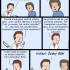 Adam4d v češině: Věda vyvrací Boha!